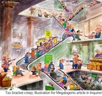 Bracket creep taxpayers escalators 450424