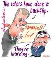 Newspoll voters backflip 200226