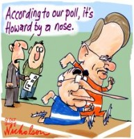 Poll Howard by a nose 226