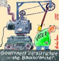 Government infrastructure investment poor 226
