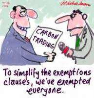 Carbon trading simplified 226