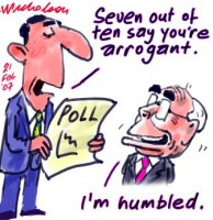 Howard arrogant says poll 226