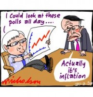 Rudd Swan confront inflation 226233