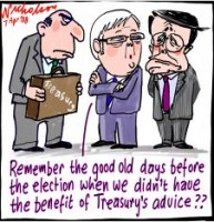 Treasury advice not pleasing Swan 226