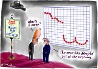 Latest figures show ecnomy slowdown 550