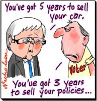 5 years before petrol hit 226