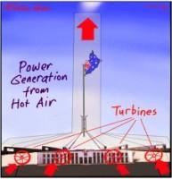 Enviromission SolarMission hot air power 226