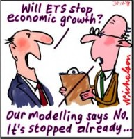 Modelling on ETS assumptions growth 226