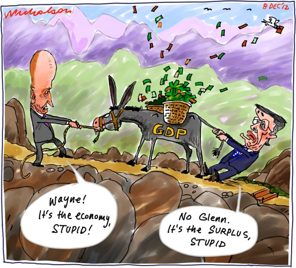 Wayne Swan surplus fetish working against Reserve Banks rates cuts Glenn Stevens cartoon 2012-12-08
