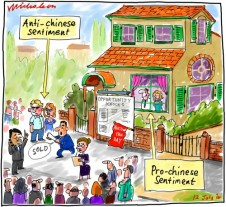 Housing price increases and  Chinese buyers and resentment Business  cartoon 2014-07-12