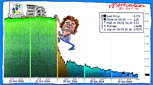 Vocation called out stocks plummet Margin Call  business cartoon 2014-10-31